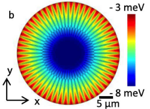 electrostatic traps for excitons